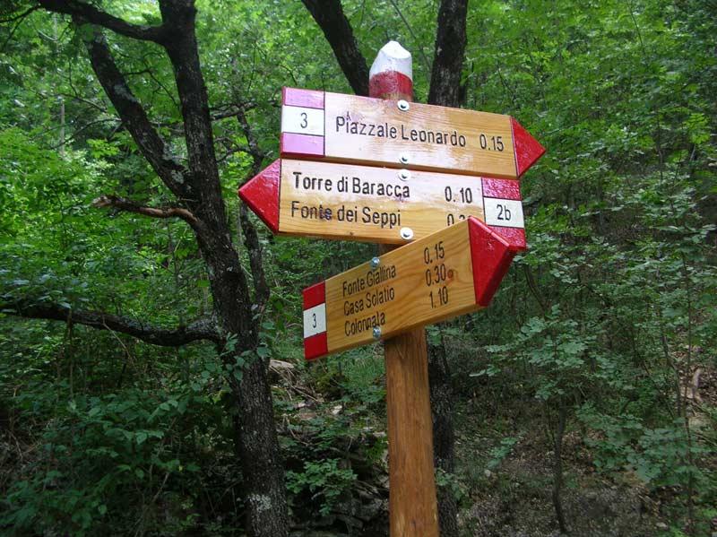 Tappe Sentiero